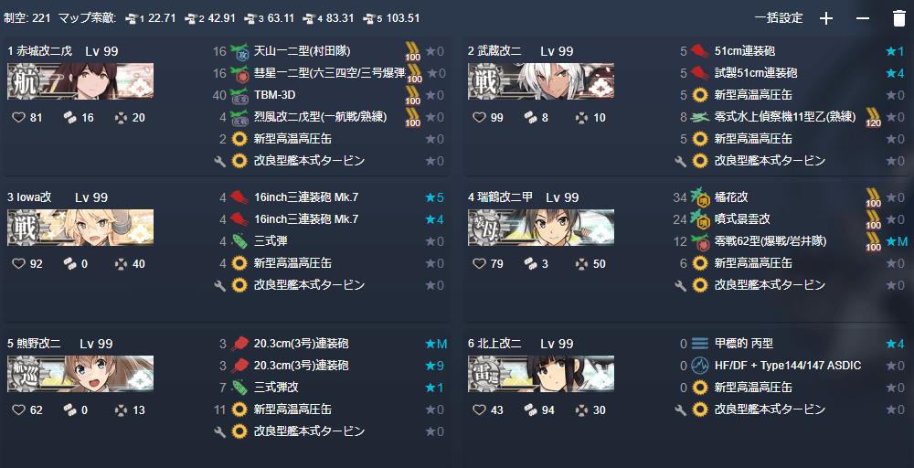 4-5 中央ルート(高速+統一)