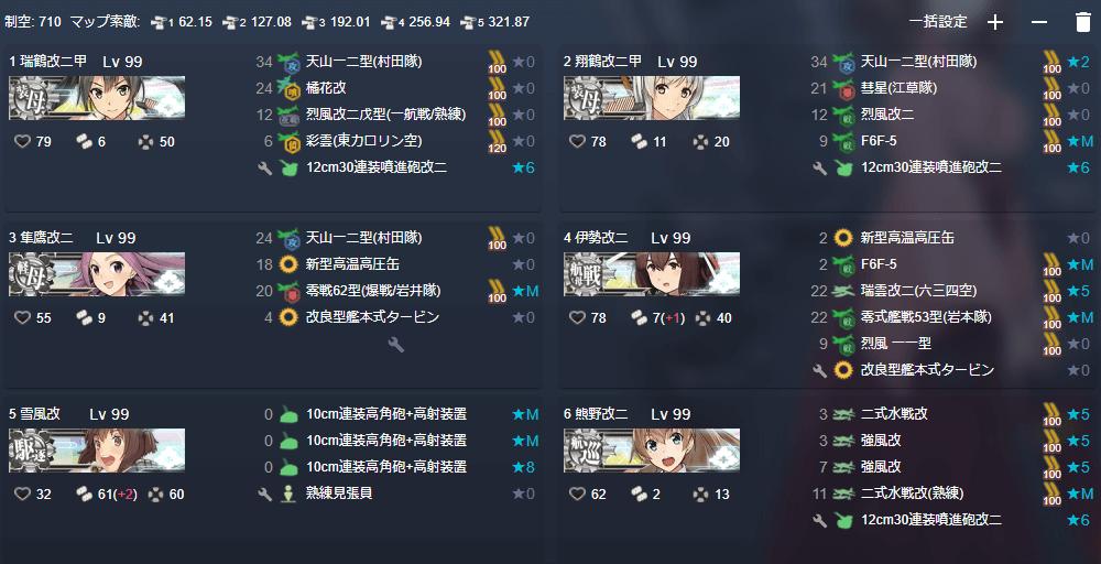 E7-3-2 Z2 Z3 W31