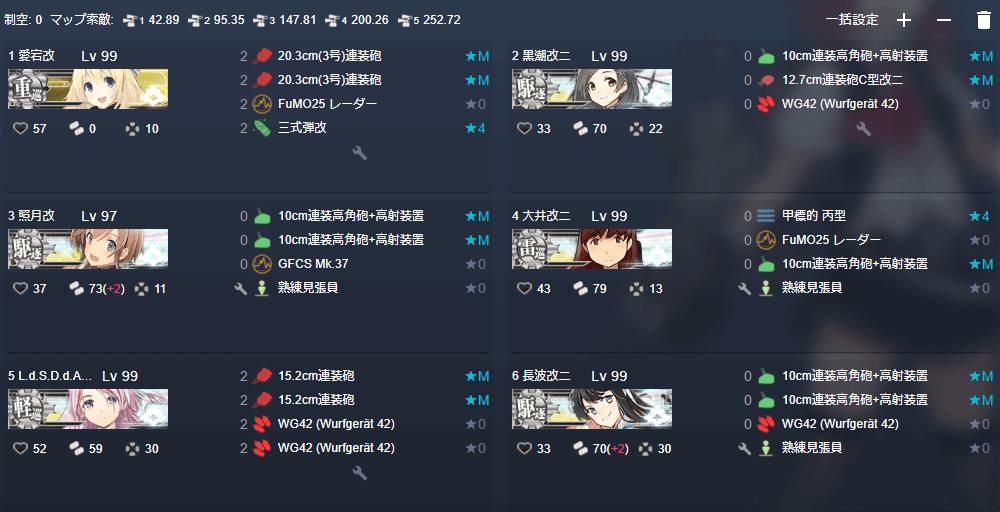 第二艦隊 編成例