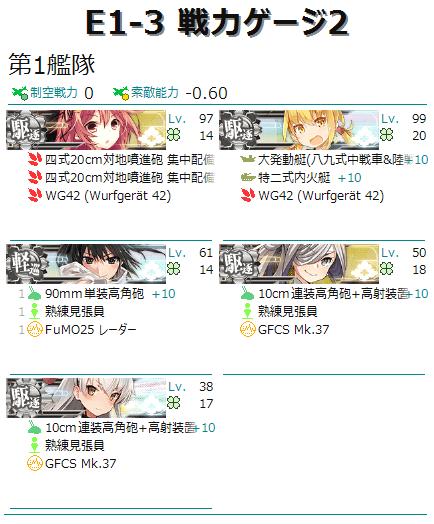 編成画像 軽1駆4