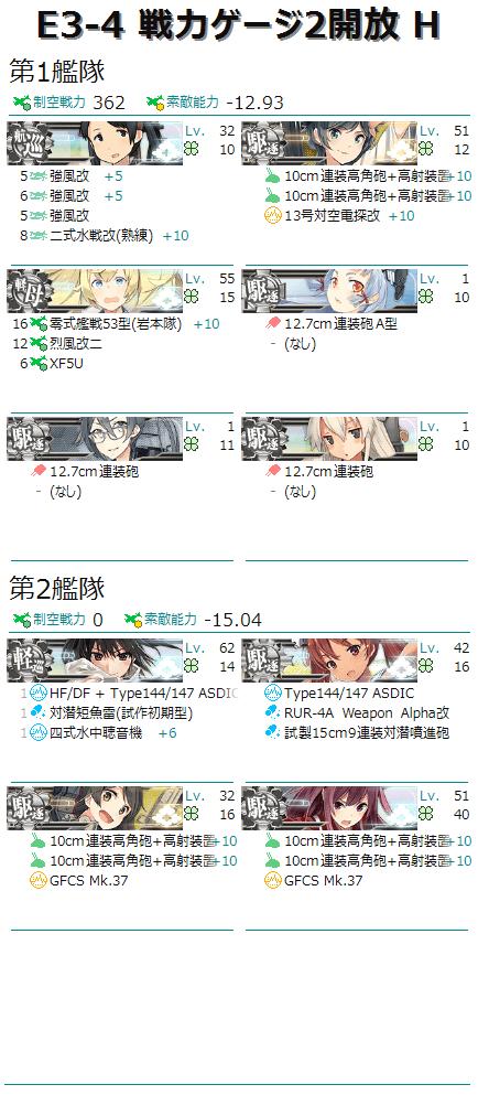 編成画像 輸送護衛部隊 航巡1護衛空母1軽巡1駆逐7