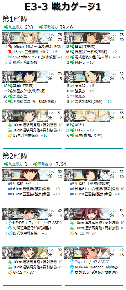 編成画像 機動連合 戦艦1正規空母2軽空母1航巡1軽巡1雷巡2駆逐4