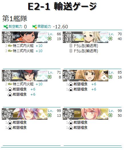 編成画像 潜水艦6