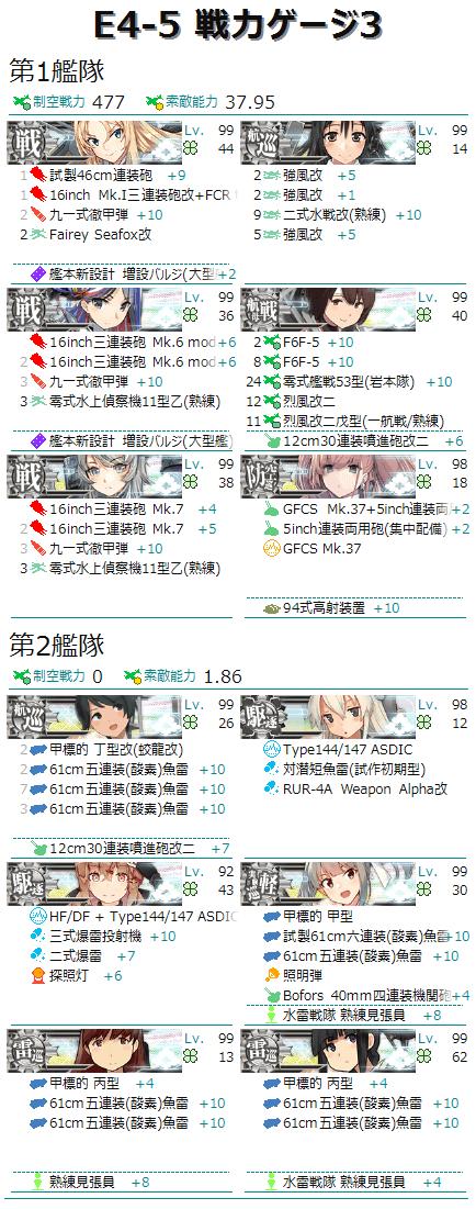編成画像 水上打撃部隊 戦艦4重巡級2軽巡2雷巡2駆逐2