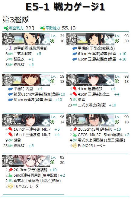 編成画像 遊撃部隊 航戦2重量級3雷巡2