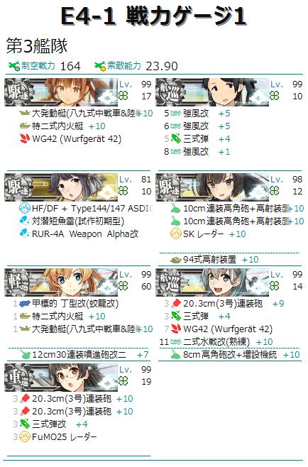 編成画像 重巡級3軽巡1駆逐3