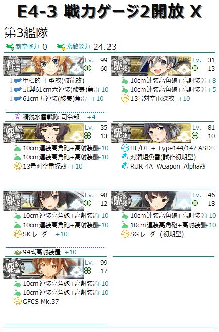 編成画像 軽巡1駆逐6
